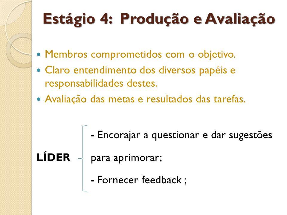 Estágio 4: Produção e Avaliação Membros comprometidos com o objetivo. Claro entendimento dos diversos papéis e responsabilidades destes. Avaliação das
