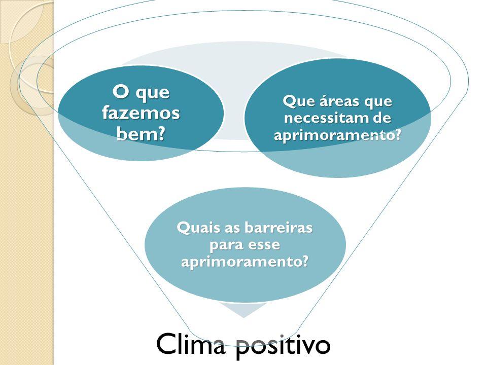 Clima positivo Quais as barreiras para esse aprimoramento? O que fazemos bem? Que áreas que necessitam de aprimoramento?