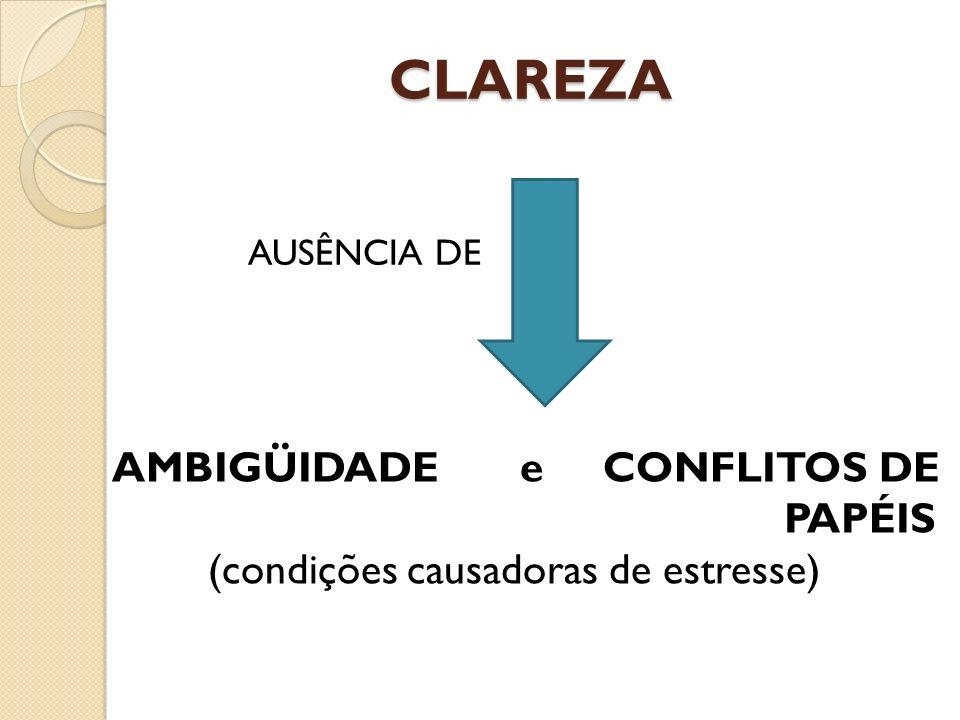 CLAREZA AUSÊNCIA DE AMBIGÜIDADE e CONFLITOS DE PAPÉIS (condições causadoras de estresse)