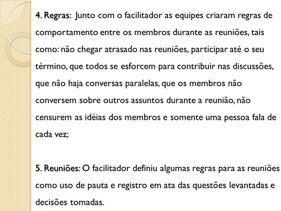 4. Regras: 4. Regras: Junto com o facilitador as equipes criaram regras de comportamento entre os membros durante as reuniões, tais como: não chegar a
