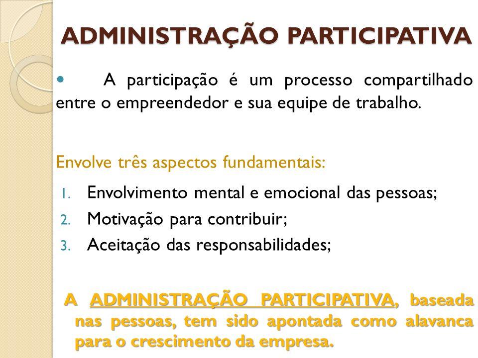 ADMINISTRAÇÃO PARTICIPATIVA A participação é um processo compartilhado entre o empreendedor e sua equipe de trabalho. Envolve três aspectos fundamenta