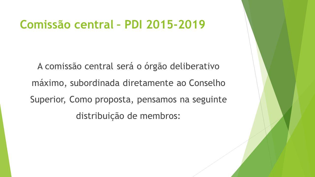 Comissão central – PDI 2015-2019 A comissão central será o órgão deliberativo máximo, subordinada diretamente ao Conselho Superior, Como proposta, pen
