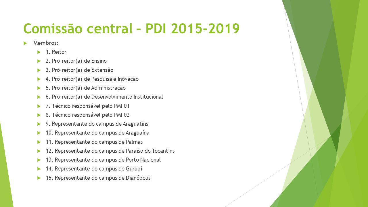 Comissão central – PDI 2015-2019 Membros: 1. Reitor 2. Pró-reitor(a) de Ensino 3. Pró-reitor(a) de Extensão 4. Pró-reitor(a) de Pesquisa e Inovação 5.