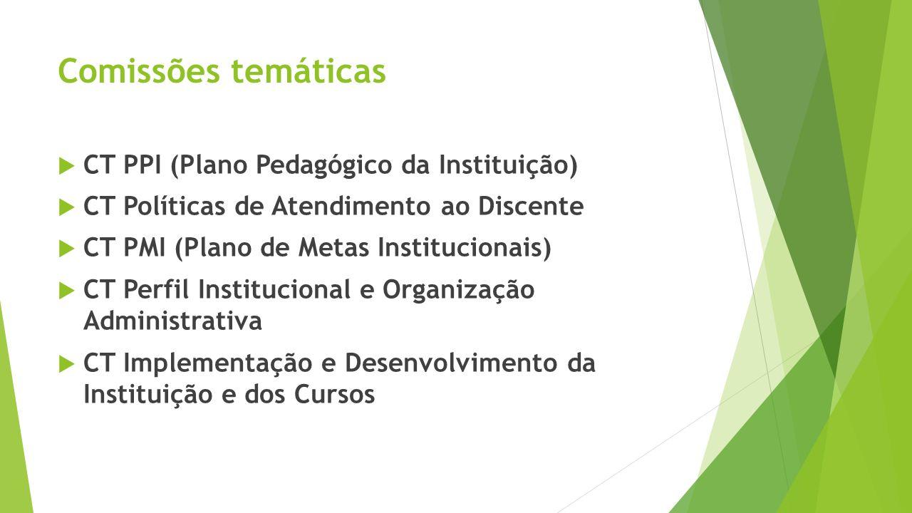 Comissões temáticas CT PPI (Plano Pedagógico da Instituição) CT Políticas de Atendimento ao Discente CT PMI (Plano de Metas Institucionais) CT Perfil