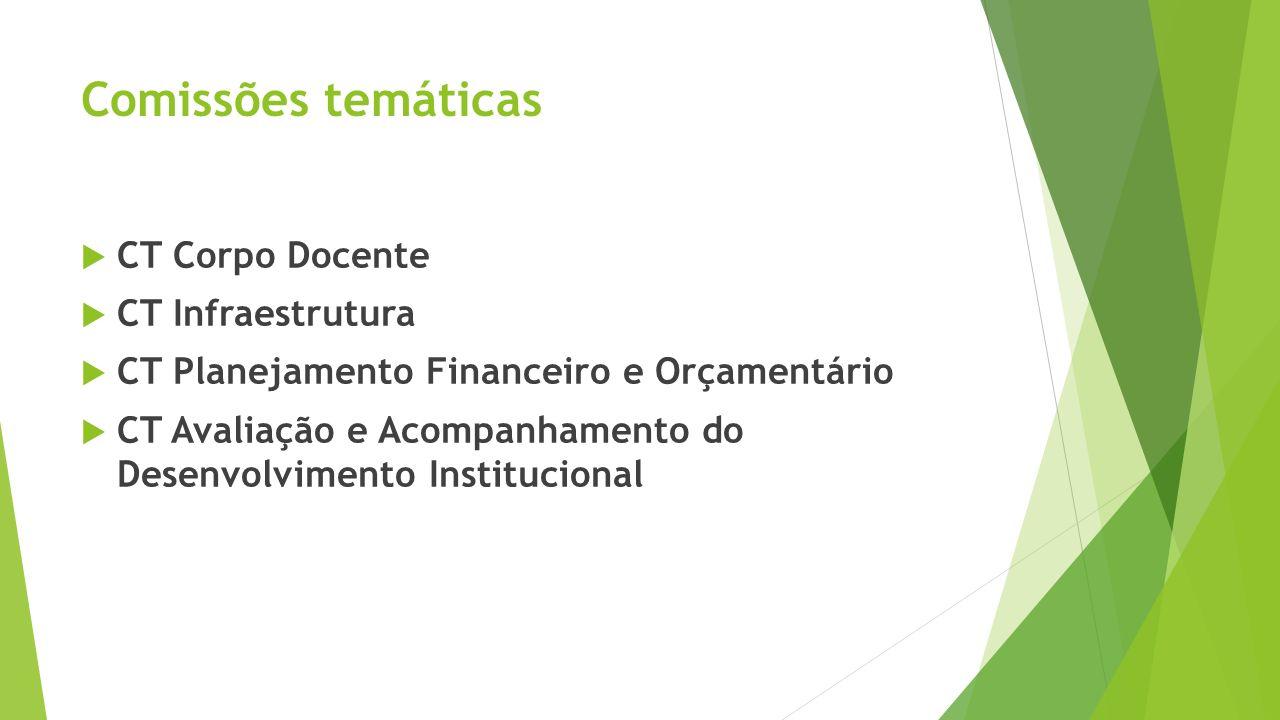 Comissões temáticas CT Corpo Docente CT Infraestrutura CT Planejamento Financeiro e Orçamentário CT Avaliação e Acompanhamento do Desenvolvimento Inst