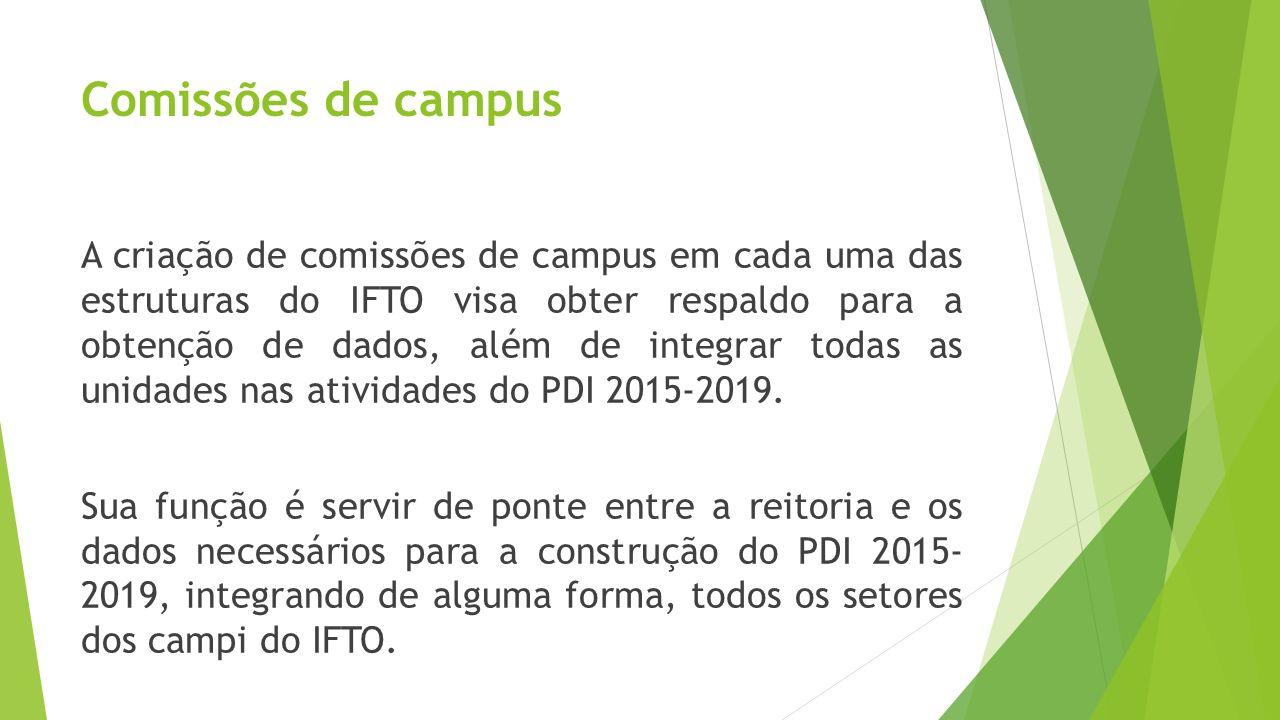 Comissões de campus A criação de comissões de campus em cada uma das estruturas do IFTO visa obter respaldo para a obtenção de dados, além de integrar