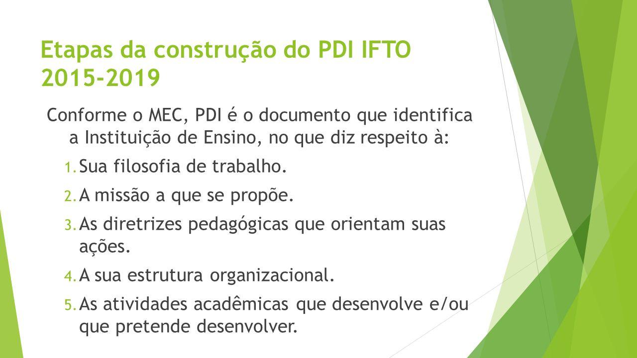 Conforme o MEC, PDI é o documento que identifica a Instituição de Ensino, no que diz respeito à: 1. Sua filosofia de trabalho. 2. A missão a que se pr