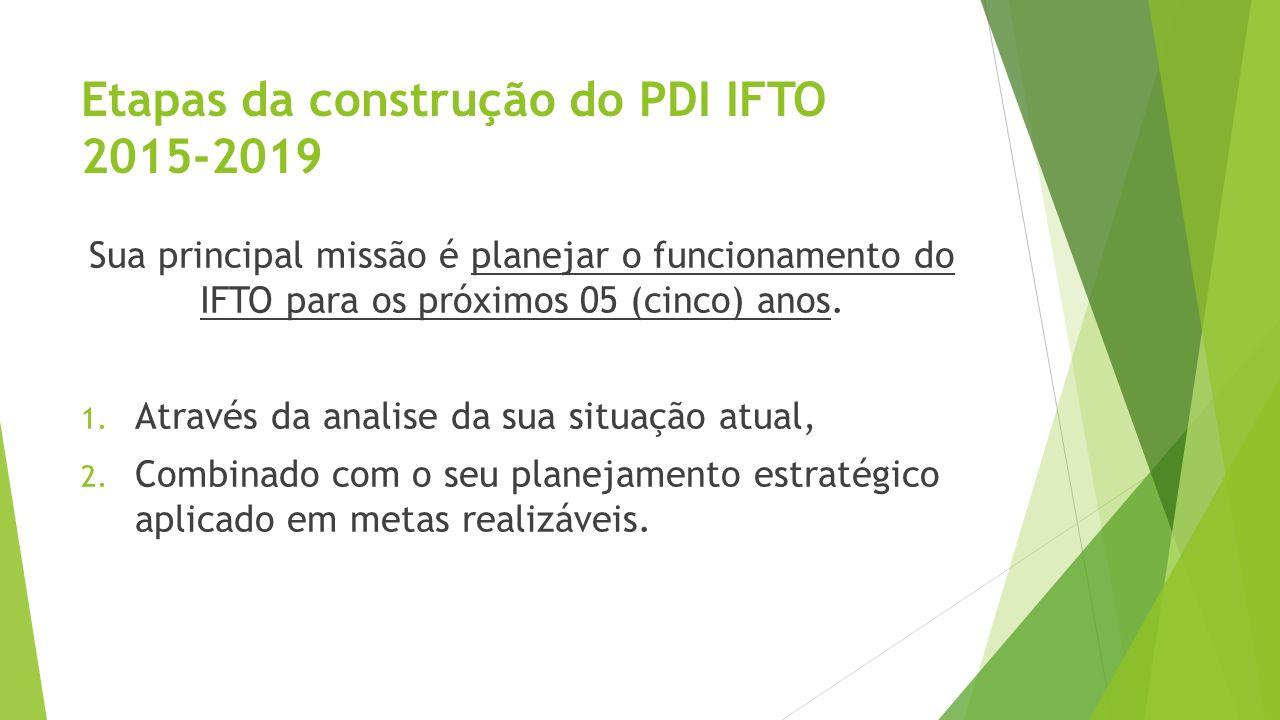 Etapas da construção do PDI IFTO 2015-2019 Sua principal missão é planejar o funcionamento do IFTO para os próximos 05 (cinco) anos. 1. Através da ana