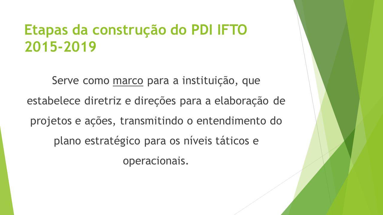 Etapas da construção do PDI IFTO 2015-2019 Serve como marco para a instituição, que estabelece diretriz e direções para a elaboração de projetos e açõ