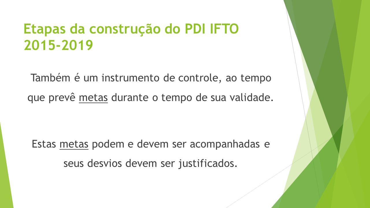 Etapas da construção do PDI IFTO 2015-2019 Também é um instrumento de controle, ao tempo que prevê metas durante o tempo de sua validade. Estas metas