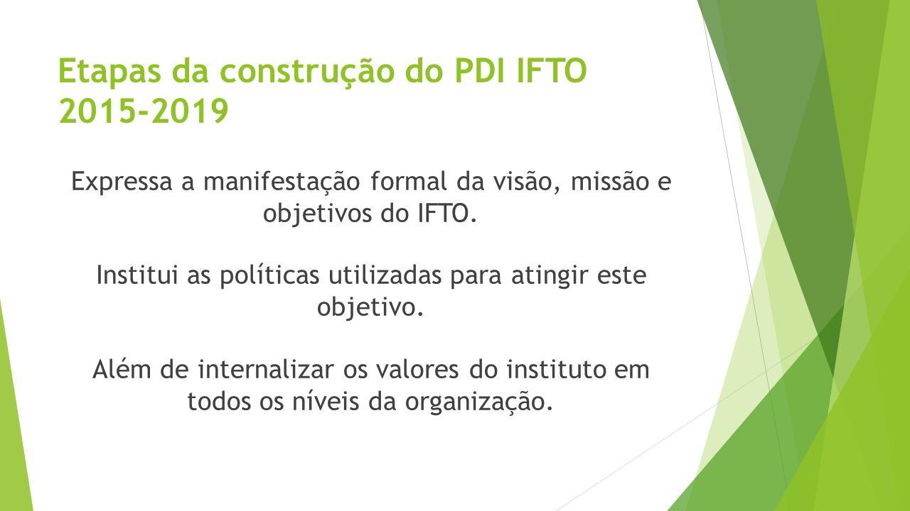 Etapas da construção do PDI IFTO 2015-2019 Expressa a manifestação formal da visão, missão e objetivos do IFTO. Institui as políticas utilizadas para