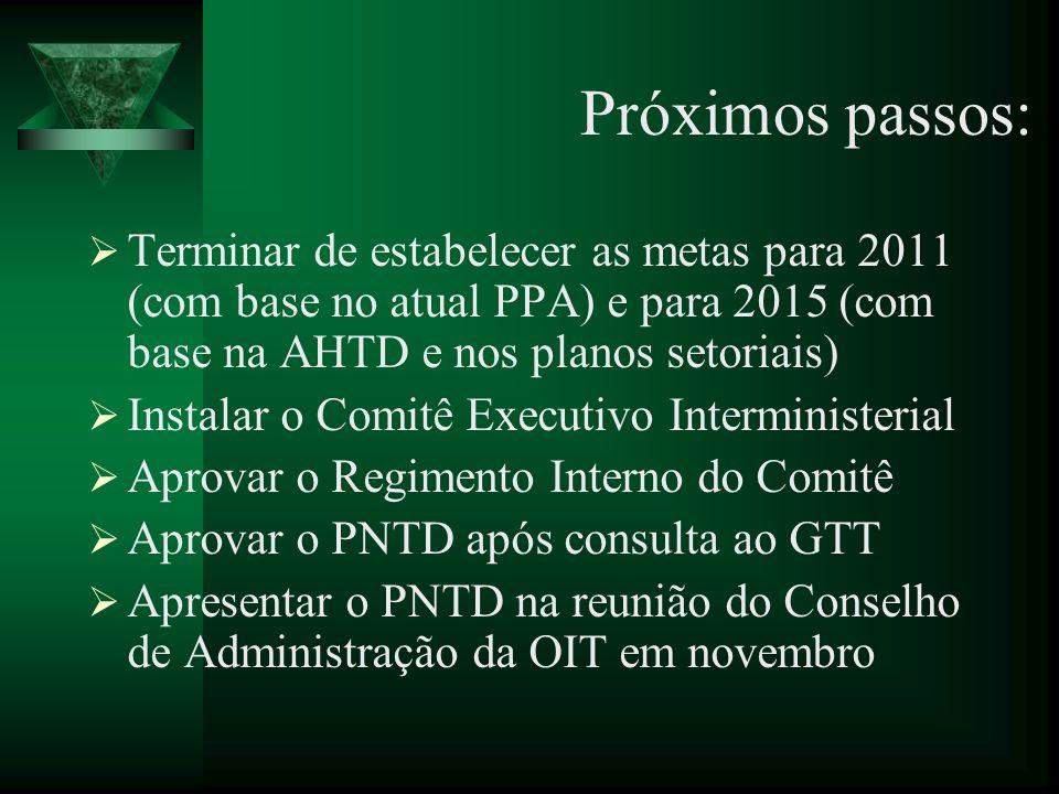 Próximos passos: Terminar de estabelecer as metas para 2011 (com base no atual PPA) e para 2015 (com base na AHTD e nos planos setoriais) Instalar o C