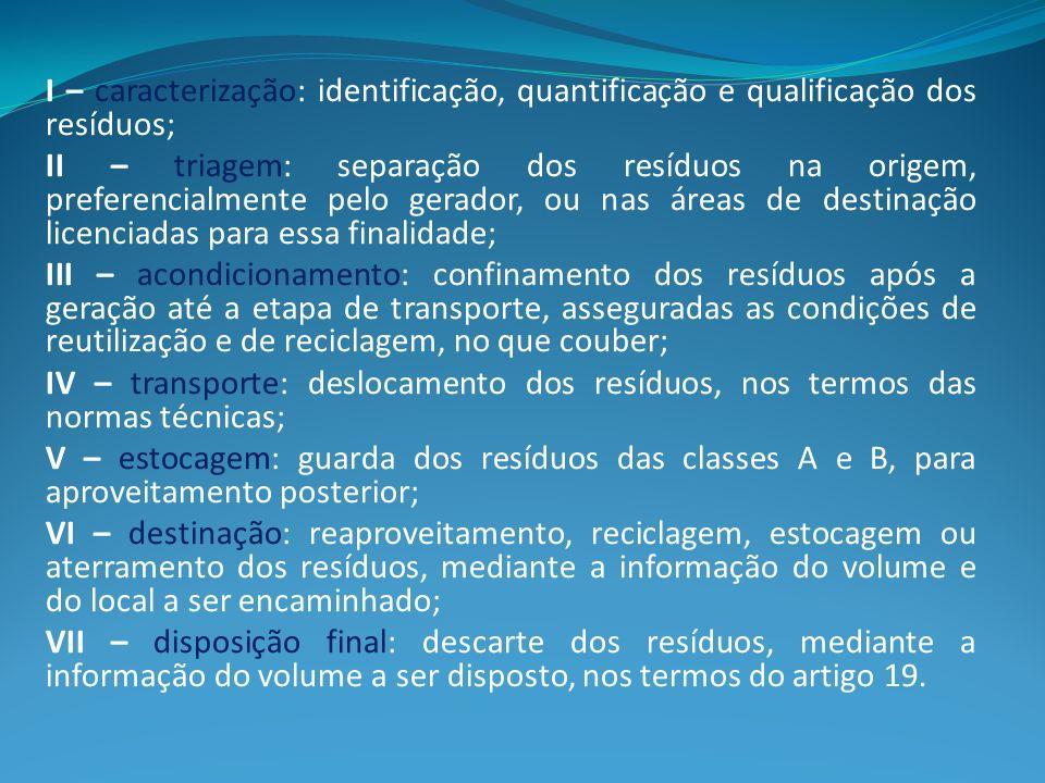 I – caracterização: identificação, quantificação e qualificação dos resíduos; II – triagem: separação dos resíduos na origem, preferencialmente pelo g