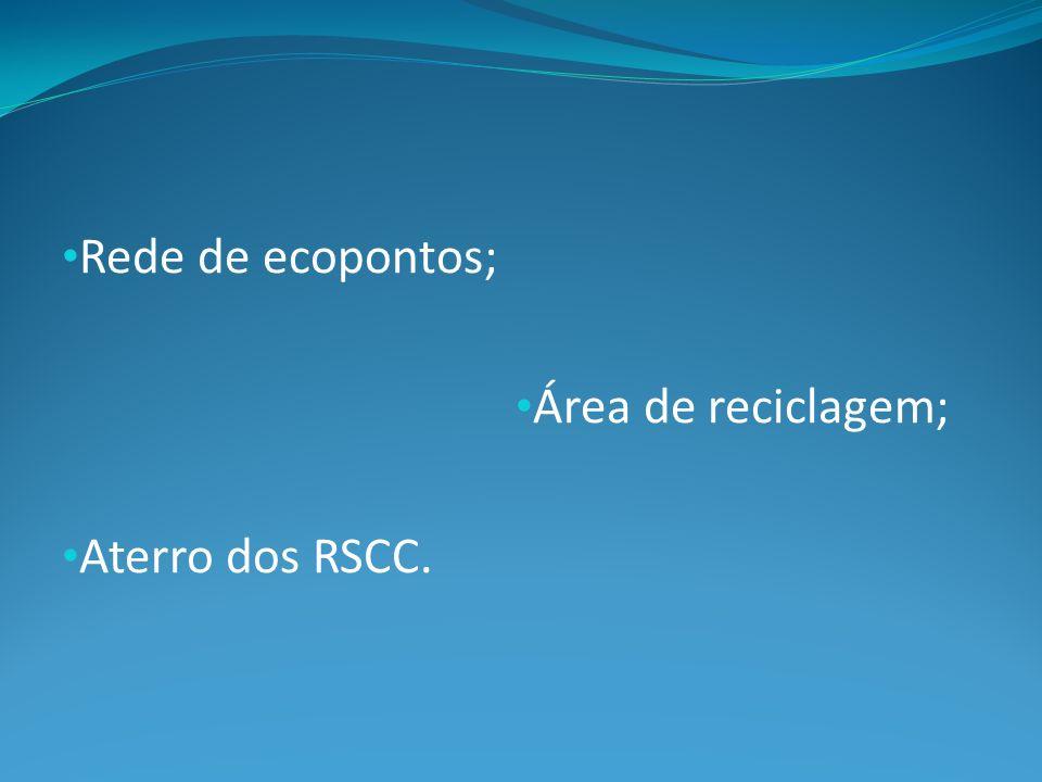 Rede de ecopontos; Área de reciclagem; Aterro dos RSCC.