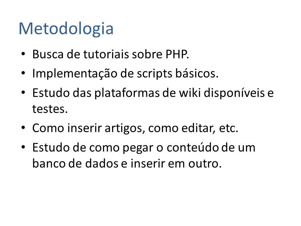 Metodologia Busca de tutoriais sobre PHP. Implementação de scripts básicos. Estudo das plataformas de wiki disponíveis e testes. Como inserir artigos,