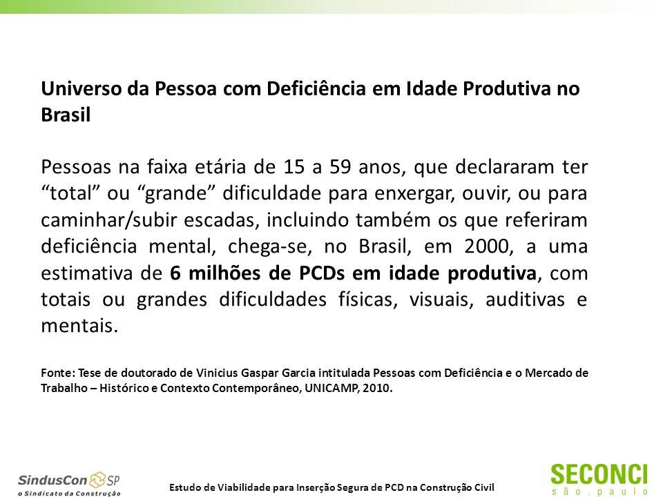 Pessoas na faixa etária de 15 a 59 anos, que declararam ter total ou grande dificuldade para enxergar, ouvir, ou para caminhar/subir escadas, incluindo também os que referiram deficiência mental, chega-se, no Brasil, em 2000, a uma estimativa de 6 milhões de PCDs em idade produtiva, com totais ou grandes dificuldades físicas, visuais, auditivas e mentais.