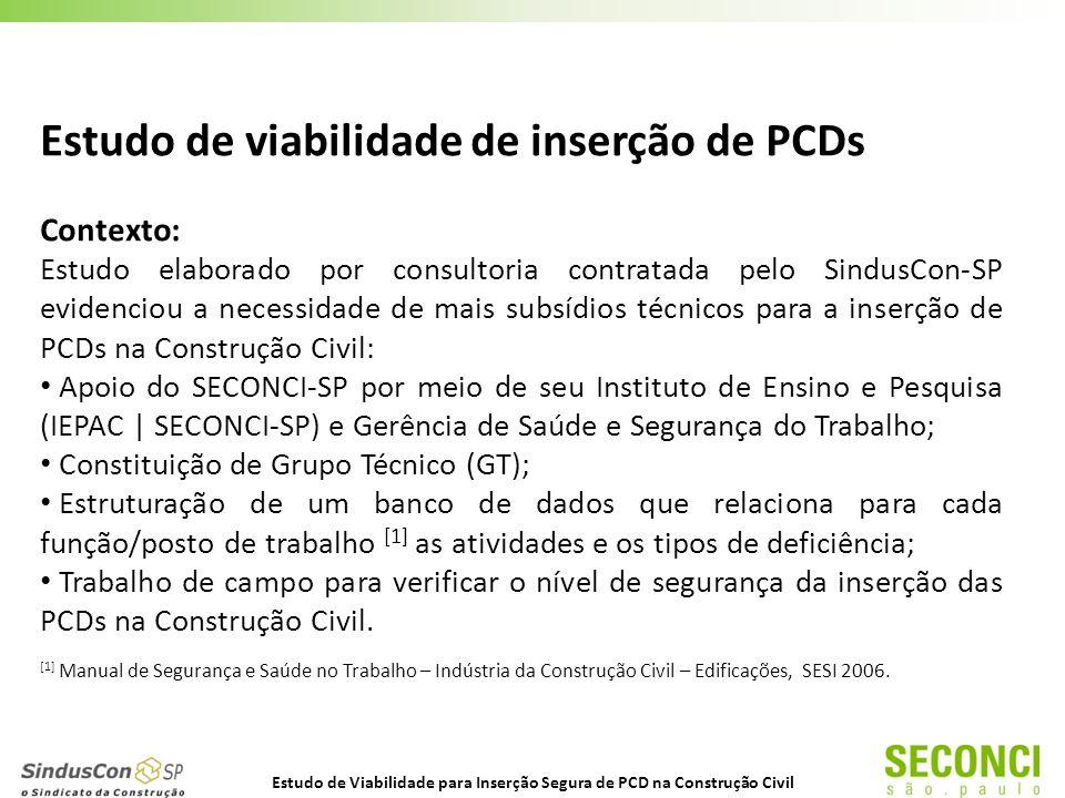 Estudo de viabilidade de inserção de PCDs Contexto: Estudo elaborado por consultoria contratada pelo SindusCon-SP evidenciou a necessidade de mais subsídios técnicos para a inserção de PCDs na Construção Civil: Apoio do SECONCI-SP por meio de seu Instituto de Ensino e Pesquisa (IEPAC | SECONCI-SP) e Gerência de Saúde e Segurança do Trabalho; Constituição de Grupo Técnico (GT); Estruturação de um banco de dados que relaciona para cada função/posto de trabalho [1] as atividades e os tipos de deficiência; Trabalho de campo para verificar o nível de segurança da inserção das PCDs na Construção Civil.