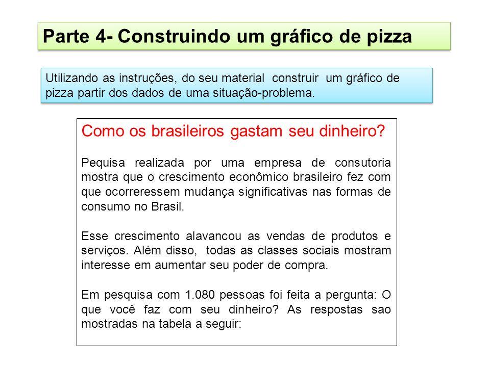Parte 4- Construindo um gráfico de pizza Utilizando as instruções, do seu material construir um gráfico de pizza partir dos dados de uma situação-prob