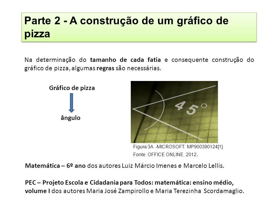 Parte 2 - A construção de um gráfico de pizza Na determinação do tamanho de cada fatia e consequente construção do gráfico de pizza, algumas regras sã