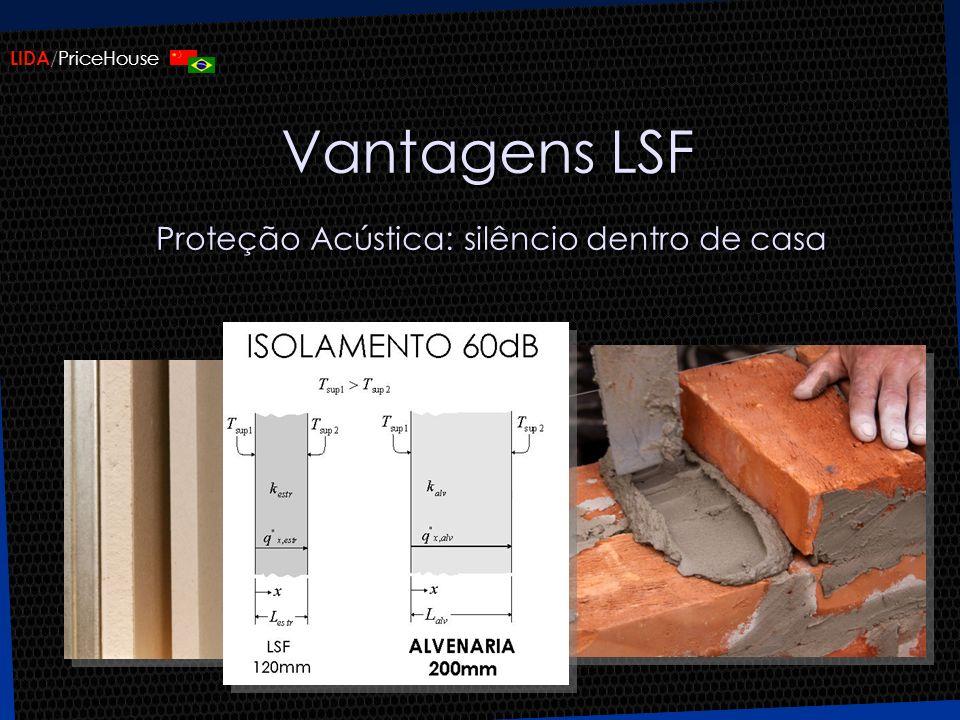 LIDA /PriceHouse Vantagens LSF Proteção Acústica: silêncio dentro de casa