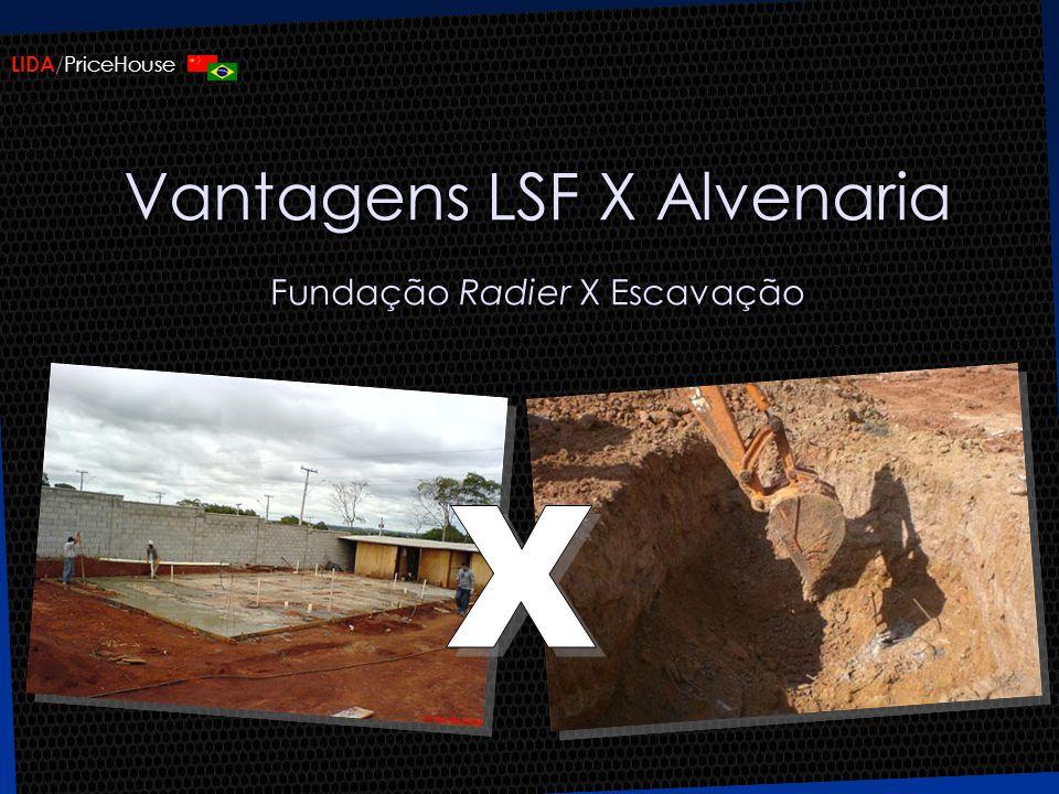 LIDA /PriceHouse Vantagens LSF X Alvenaria Fundação Radier X Escavação