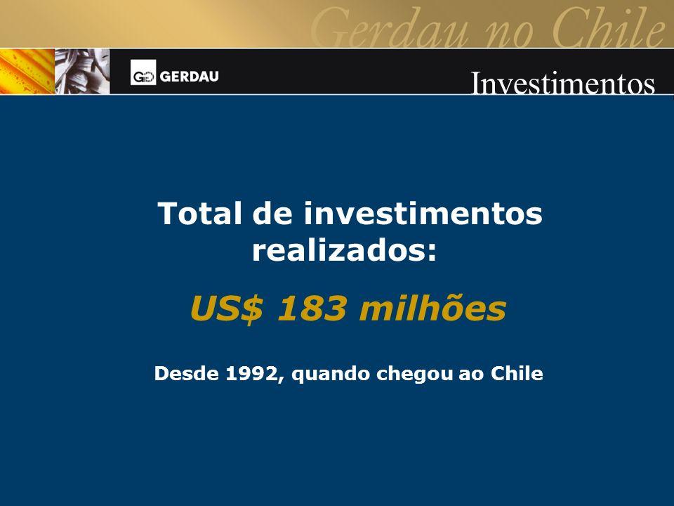 Total de investimentos realizados: US$ 183 milhões Desde 1992, quando chegou ao Chile Investimentos