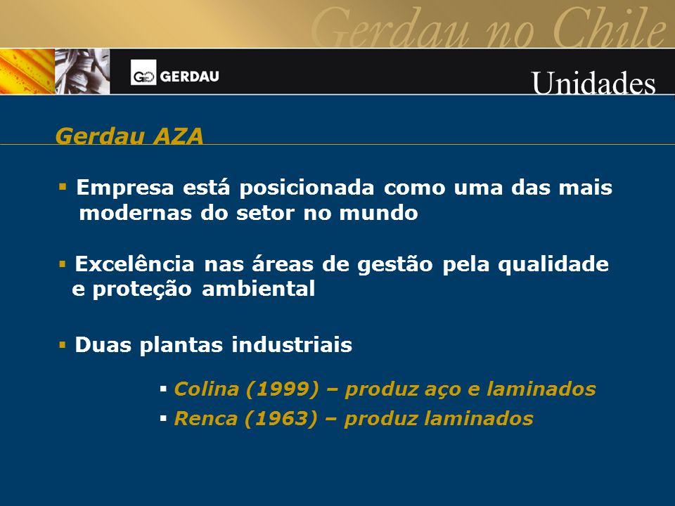 Gerdau AZA Empresa está posicionada como uma das mais modernas do setor no mundo Duas plantas industriais Colina (1999) – produz aço e laminados Renca