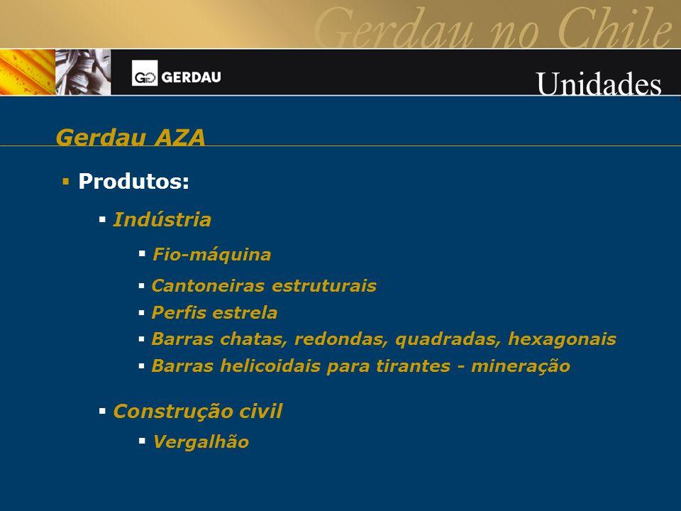 Produtos: Construção civil Indústria Fio-máquina Cantoneiras estruturais Perfis estrela Barras chatas, redondas, quadradas, hexagonais Barras helicoid