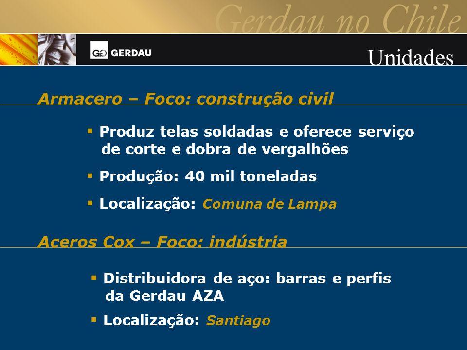 Armacero – Foco: construção civil Aceros Cox – Foco: indústria Produz telas soldadas e oferece serviço de corte e dobra de vergalhões Produção: 40 mil