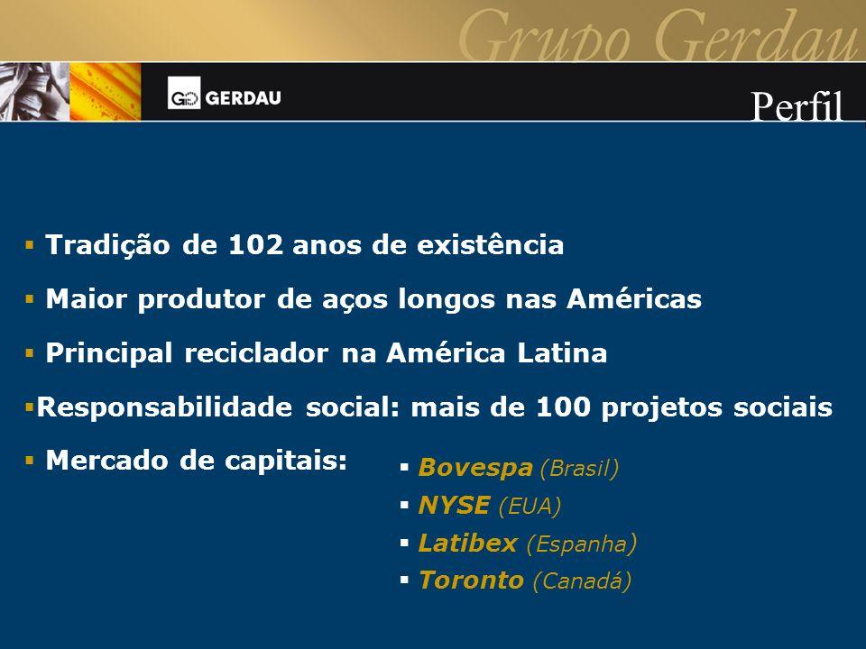 Tradição de 102 anos de existência Maior produtor de aços longos nas Américas Principal reciclador na América Latina Responsabilidade social: mais de