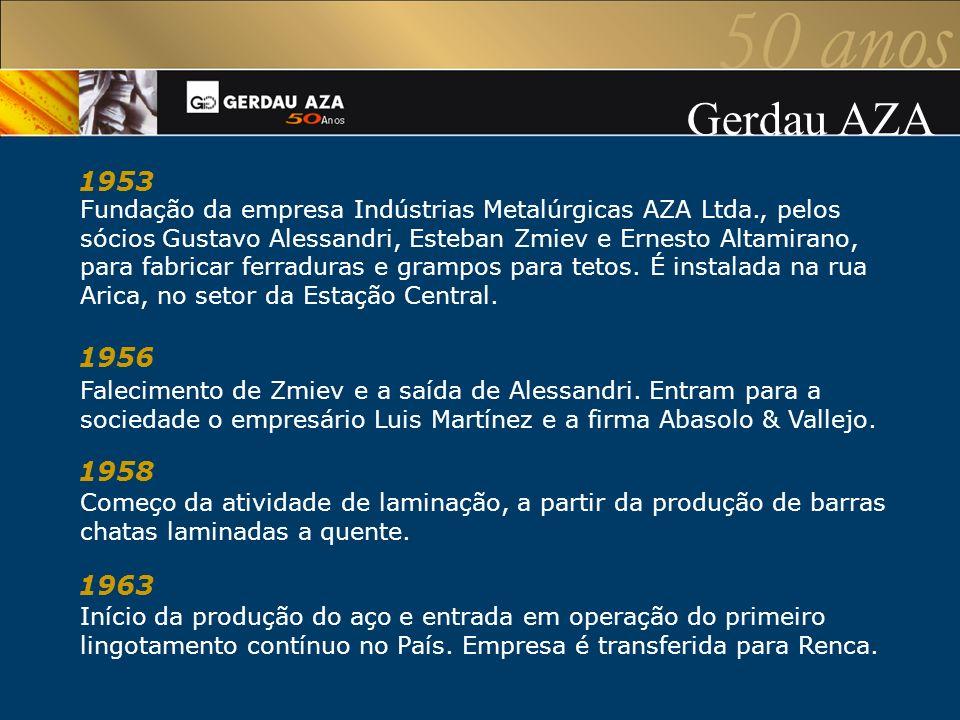 1953 Fundação da empresa Indústrias Metalúrgicas AZA Ltda., pelos sócios Gustavo Alessandri, Esteban Zmiev e Ernesto Altamirano, para fabricar ferradu