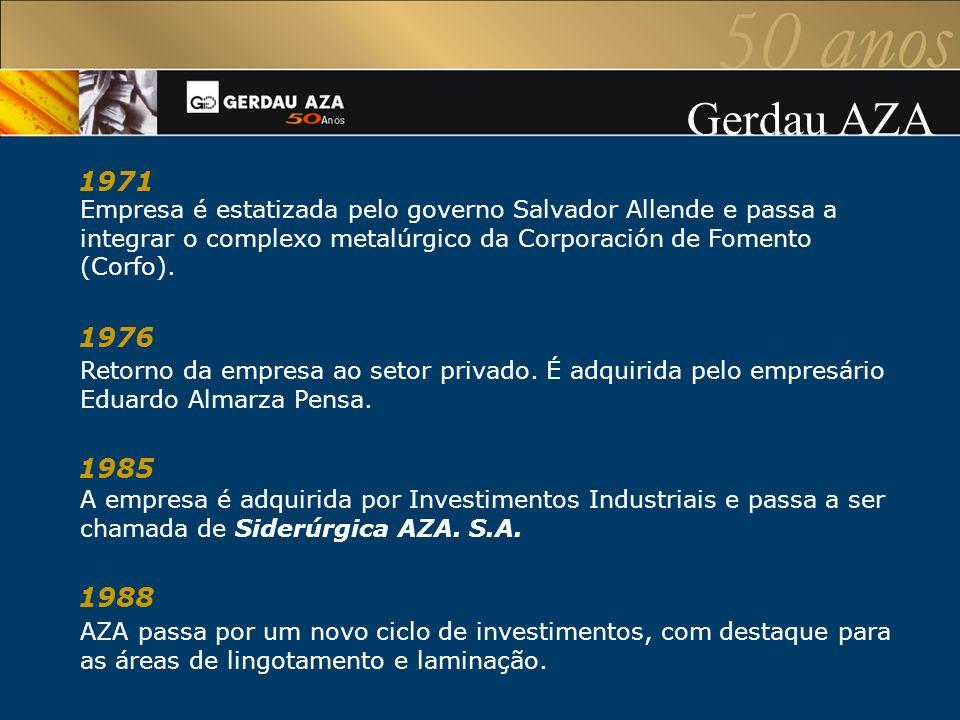 1971 Empresa é estatizada pelo governo Salvador Allende e passa a integrar o complexo metalúrgico da Corporación de Fomento (Corfo). 1976 Retorno da e