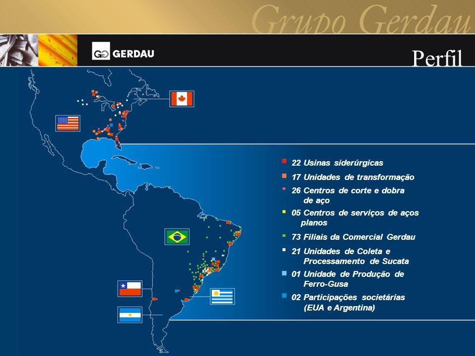 22 Usinas siderúrgicas 17 Unidades de transformação (EUA e Argentina) 21 Unidades de Coleta e Processamento de Sucata 73 Filiais da Comercial Gerdau 0
