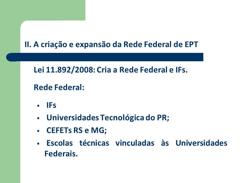 II. A criação e expansão da Rede Federal de EPT Lei 11.892/2008: Cria a Rede Federal e IFs. Rede Federal: IFs Universidades Tecnológica do PR; CEFETs