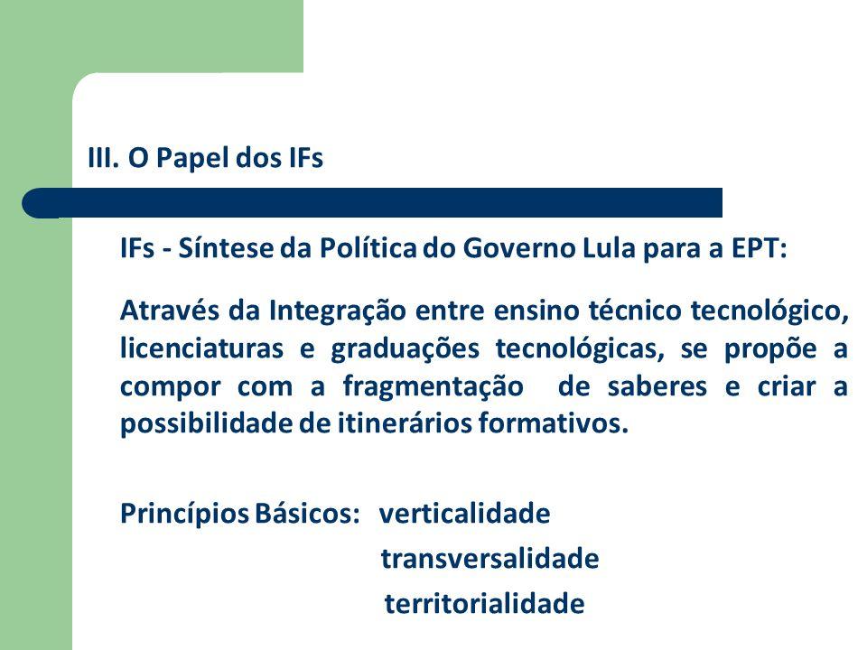 III. O Papel dos IFs IFs - Síntese da Política do Governo Lula para a EPT: Através da Integração entre ensino técnico tecnológico, licenciaturas e gra