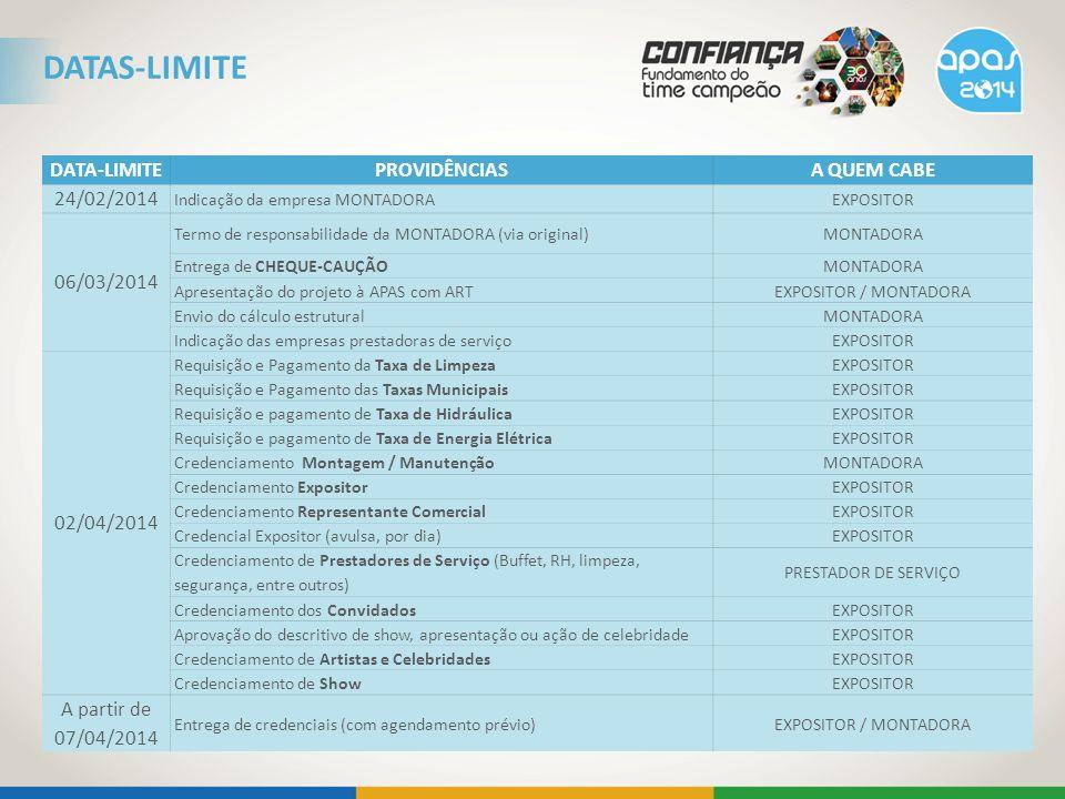 DATA-LIMITEPROVIDÊNCIASA QUEM CABE 24/02/2014 Indicação da empresa MONTADORAEXPOSITOR 06/03/2014 Termo de responsabilidade da MONTADORA (via original)