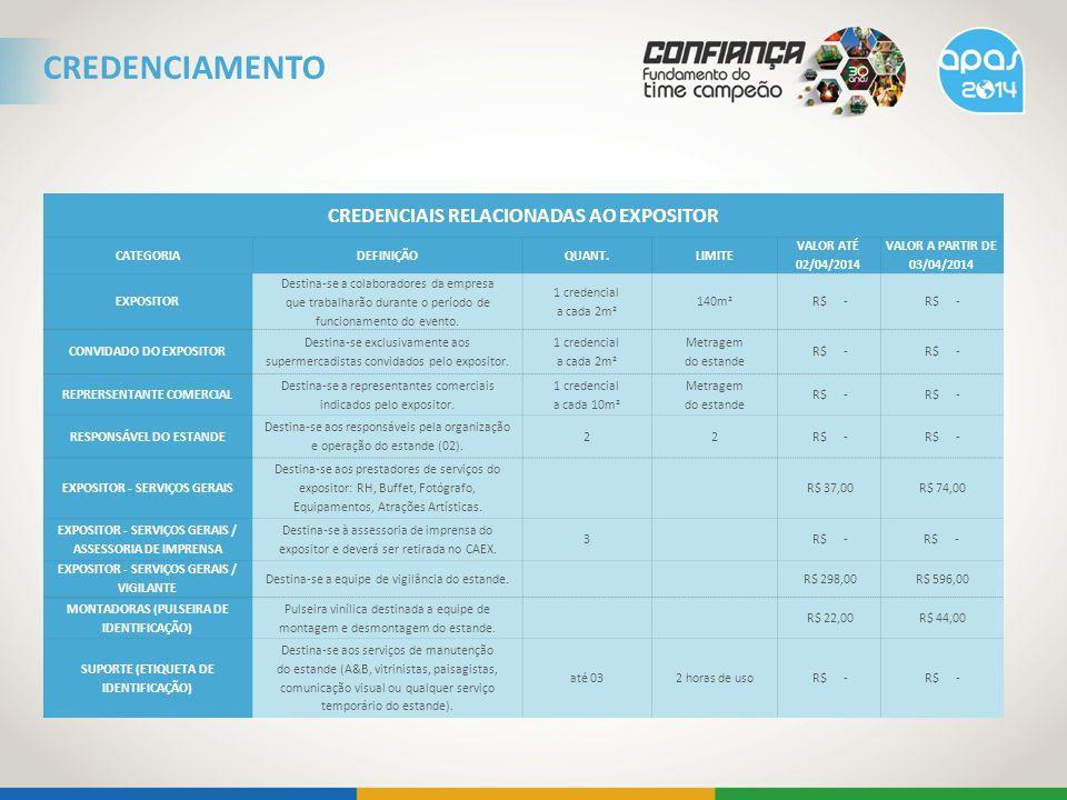 CREDENCIAIS RELACIONADAS AO EXPOSITOR CATEGORIADEFINIÇÃOQUANT.LIMITE VALOR ATÉ 02/04/2014 VALOR A PARTIR DE 03/04/2014 EXPOSITOR Destina-se a colabora