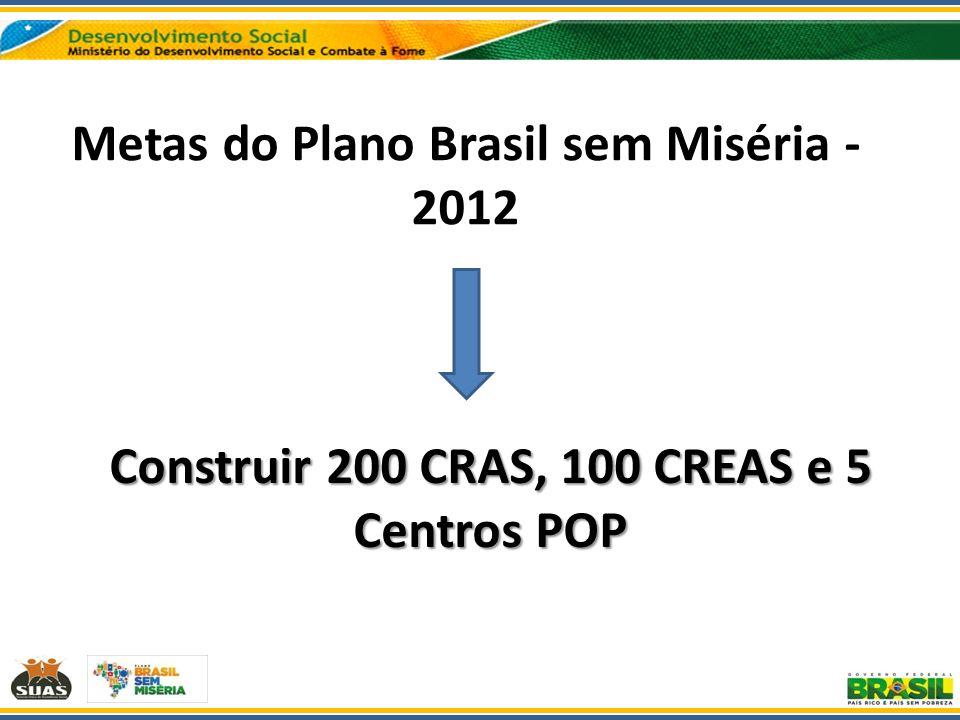 Metas do Plano Brasil sem Miséria - 2012 Construir 200 CRAS, 100 CREAS e 5 Centros POP