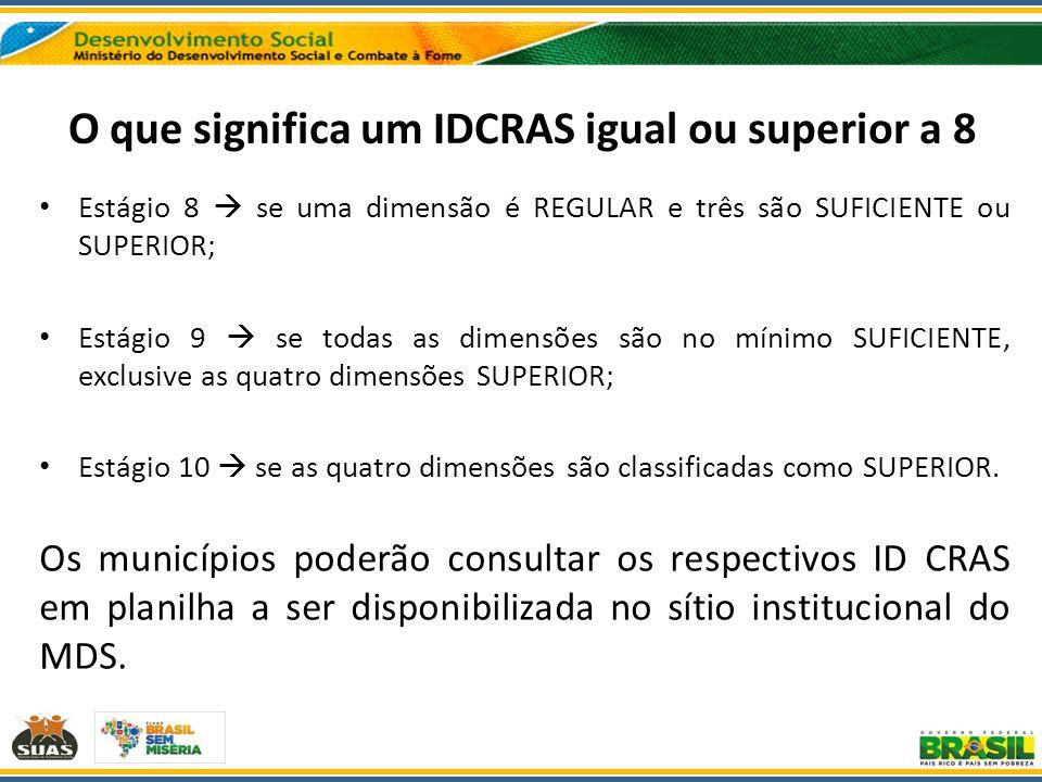 O que significa um IDCRAS igual ou superior a 8 Estágio 8 se uma dimensão é REGULAR e três são SUFICIENTE ou SUPERIOR; Estágio 9 se todas as dimensões