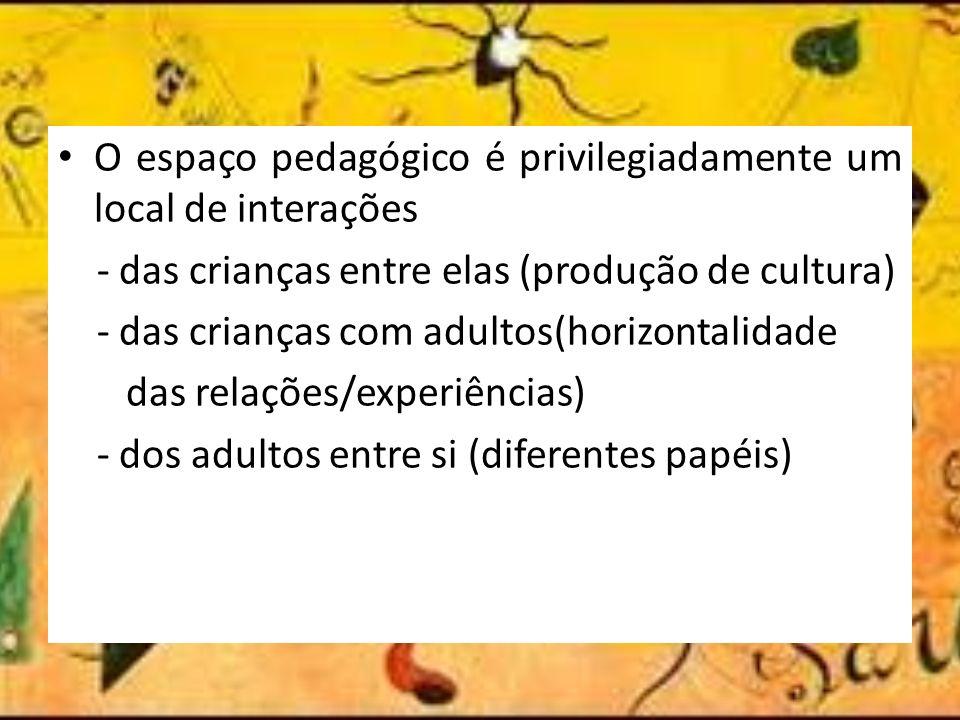 O espaço pedagógico é privilegiadamente um local de interações - das crianças entre elas (produção de cultura) - das crianças com adultos(horizontalid