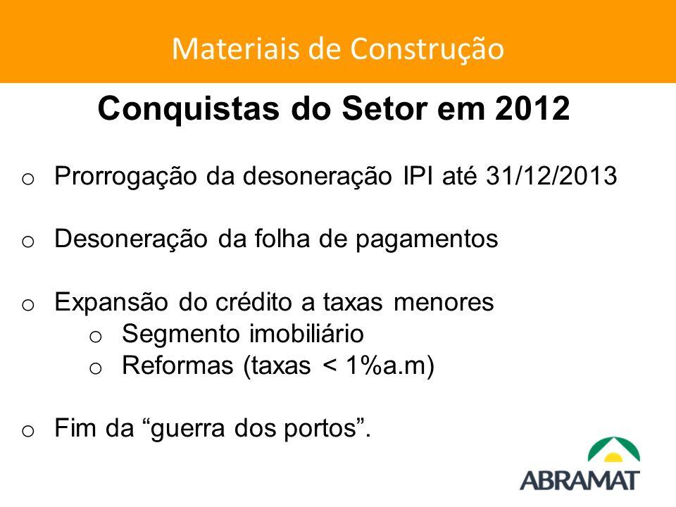 Materiais de Construção Conquistas do Setor em 2012 o Prorrogação da desoneração IPI até 31/12/2013 o Desoneração da folha de pagamentos o Expansão do