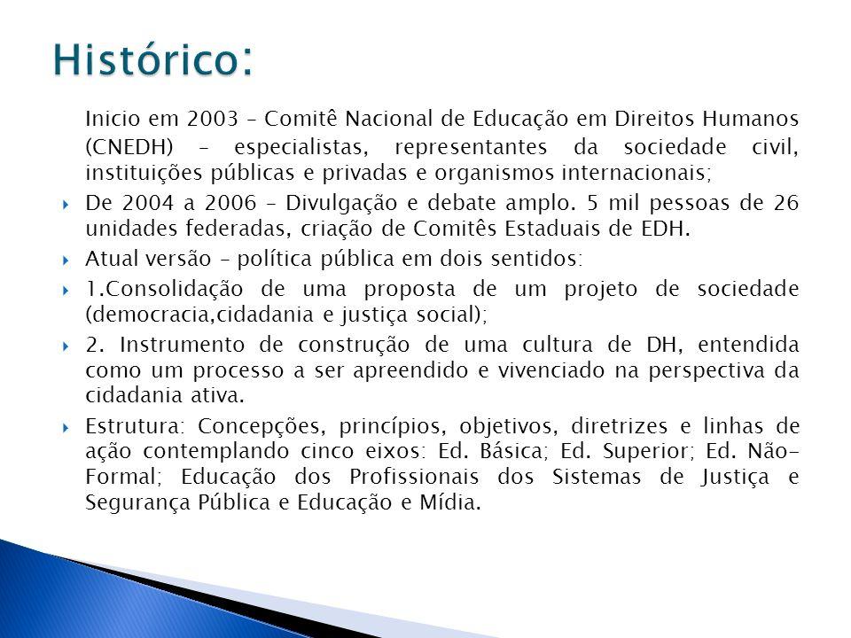Ações de organizações políticas, não governamentais e dos setores da educação e cultura.