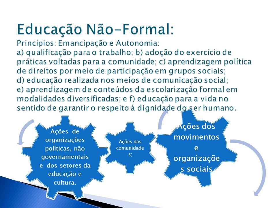 A construção do conhecimento em educação popular e o processo de participação em ações coletivas, tendo a cidadania democrática como foco central.