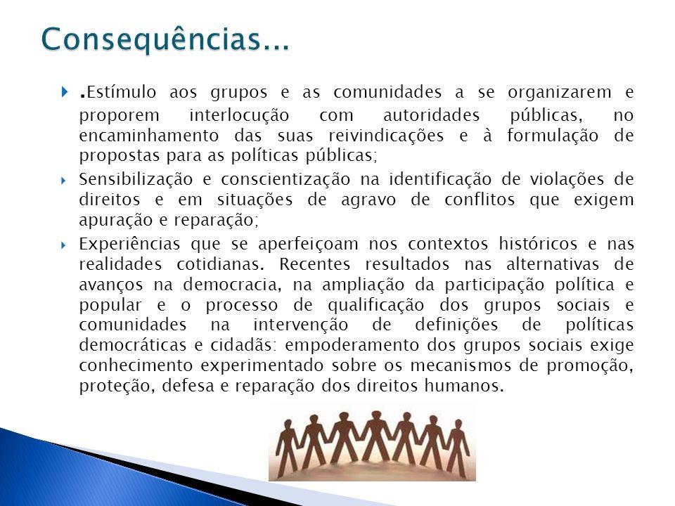 a) Mobilização e organização de processos participativos em defesa dos DH de grupos em situação de risco e vulnerabilidade social, denúncia das violações e construção de propostas para a sua promoção, proteção e reparação; b) Instrumento fundamental para a ação formativa das organizações populares em direitos humanos; c) Processo formativo de lideranças sociais para o exercício ativo da cidadania; d) Promoção do conhecimento sobre DH; e) Instrumento de luta crítica da realidade local e contextual, da vivência pessoal e social, identificando e analisando aspectos do modo de ações para a transformação da sociedade; f) Diálogo entre o saber formal e informal acerca dos DH, integrando agentes institucionais e sociais; g) Articulação de formas educativas diferenciadas, envolvendo o contato e a participação direta dos agentes sociais e de grupos populares.