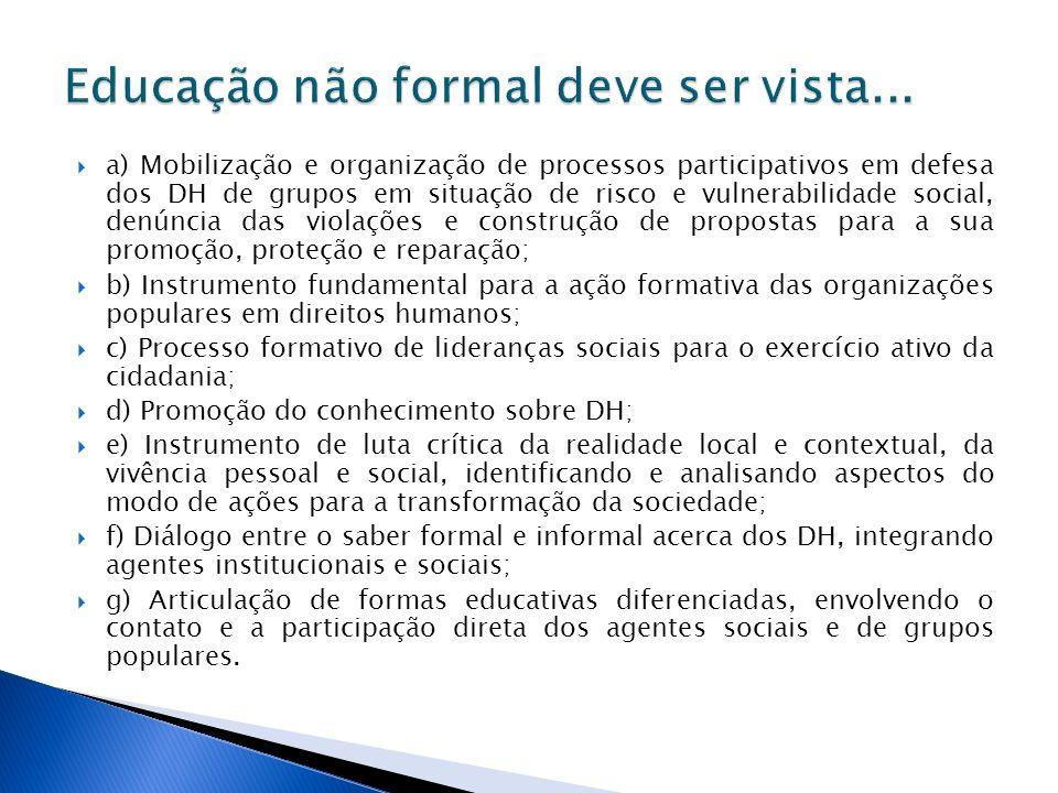 1.Identificar e avaliar as iniciativas de educação não-formal em DH; 2.