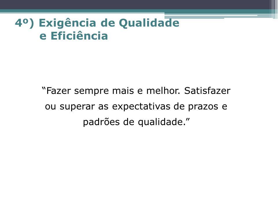 Fazer sempre mais e melhor. Satisfazer ou superar as expectativas de prazos e padrões de qualidade. 4º) Exigência de Qualidade e Eficiência