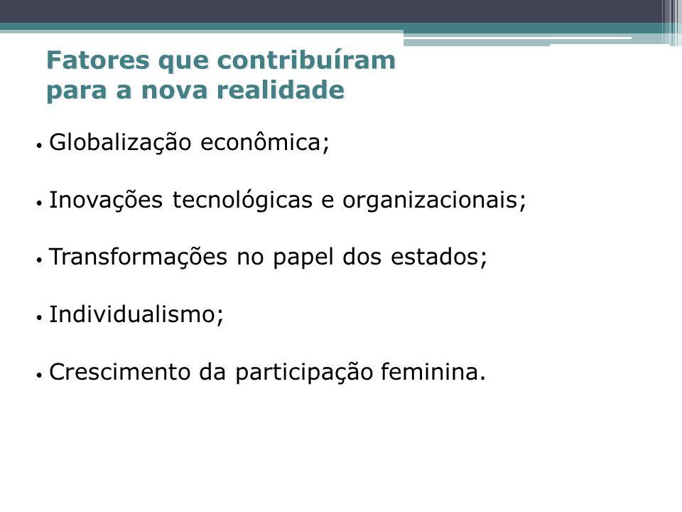 Globalização econômica; Inovações tecnológicas e organizacionais; Transformações no papel dos estados; Individualismo; Crescimento da participação fem