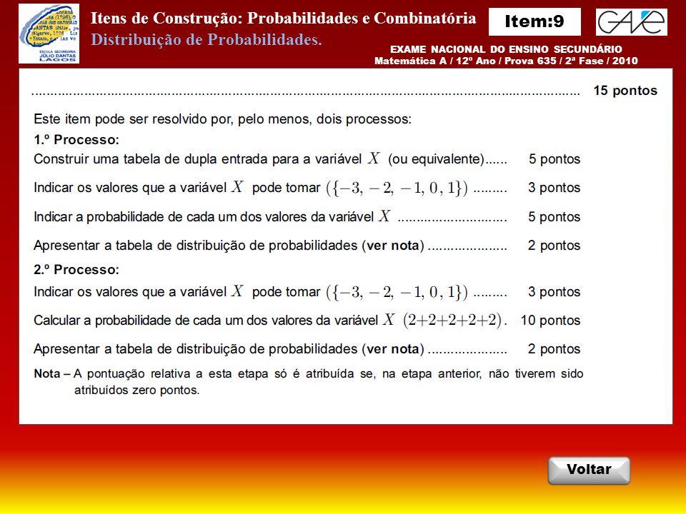 Itens de Construção: Probabilidades e Combinatória EXAME NACIONAL DO ENSINO SECUNDÁRIO Matemática A / 12º Ano / Prova 635 / 2ª Fase / 2010 Voltar Distribuição de Probabilidades.