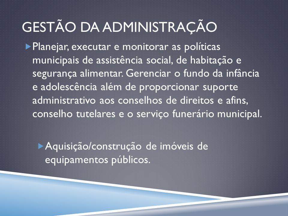 GESTÃO DA ADMINISTRAÇÃO Planejar, executar e monitorar as políticas municipais de assistência social, de habitação e segurança alimentar. Gerenciar o