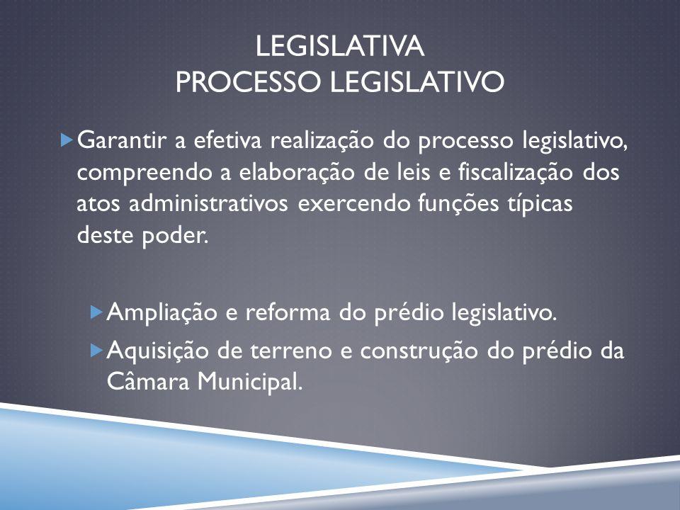 LEGISLATIVA PROCESSO LEGISLATIVO Garantir a efetiva realização do processo legislativo, compreendo a elaboração de leis e fiscalização dos atos admini
